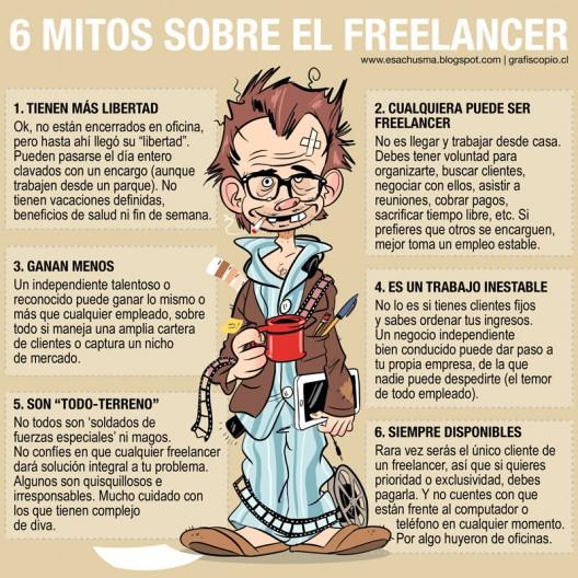 Los 6 mitos del Freelancer