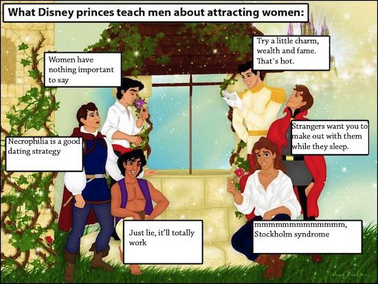Principes de Disney