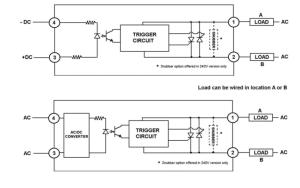 Crydom solid state relay EZ240D5 , EZ240D12 , EZ240D18