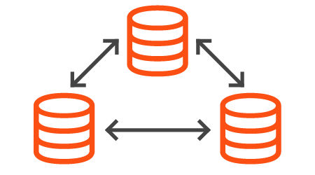 complete data replication software