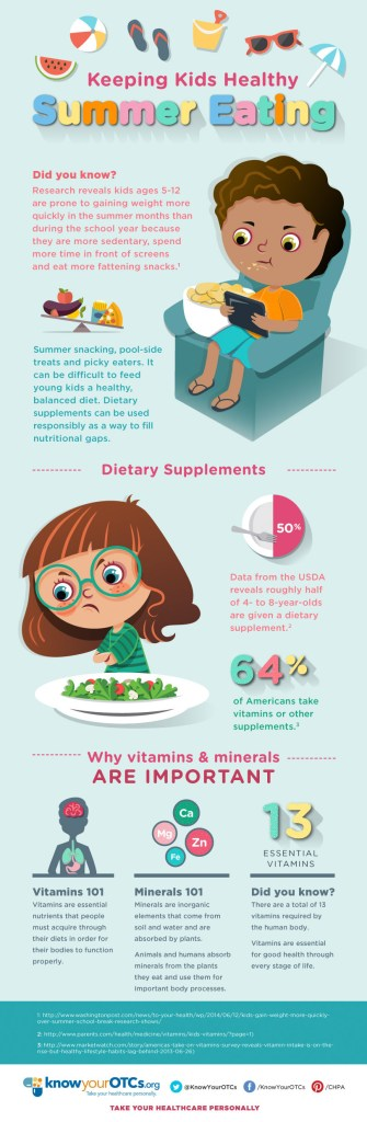 FINAL_Vitamins_Infographic_7.2015 (1)