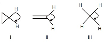 Chemical Bonding and Molecular Structure Questions