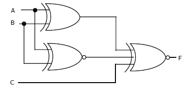GATE Question of The Day – Digital Electronics