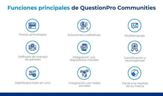 funciones QuestionPro Communities