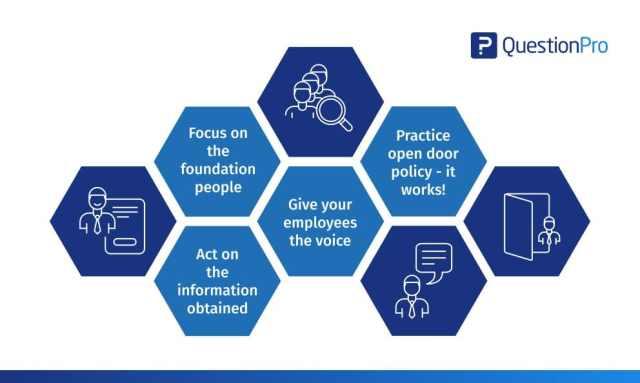 employee-engagement-strategies-best-practices