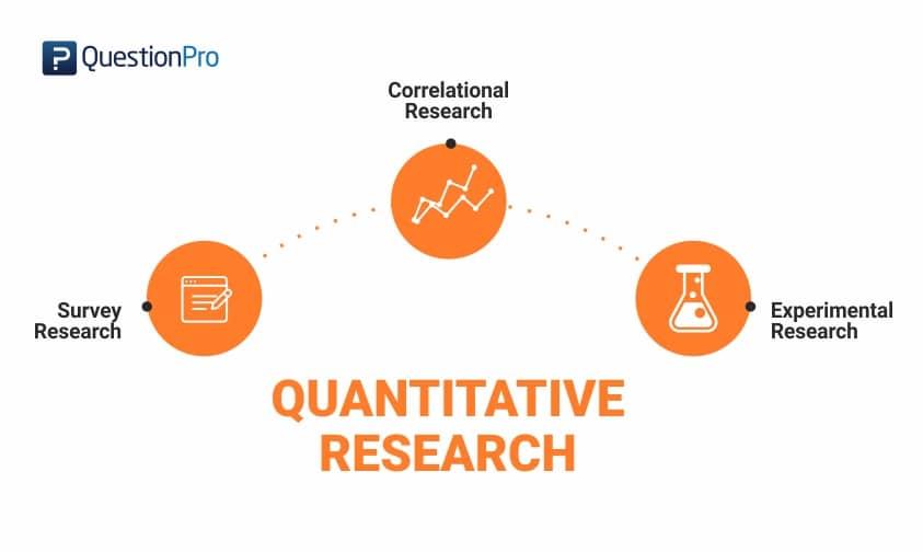 quantitative research definition methods