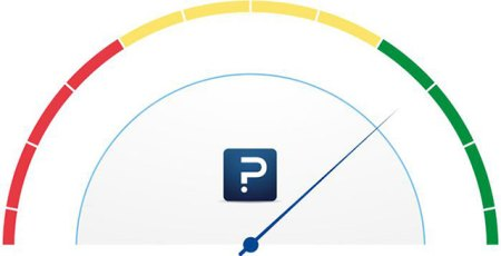 employee net promoter score meter