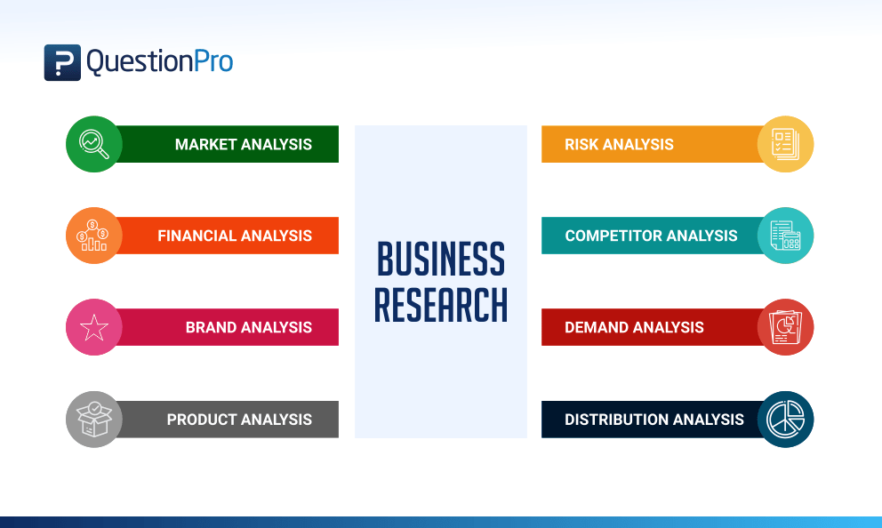 business research definition methods