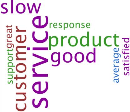 customer feedback survey example