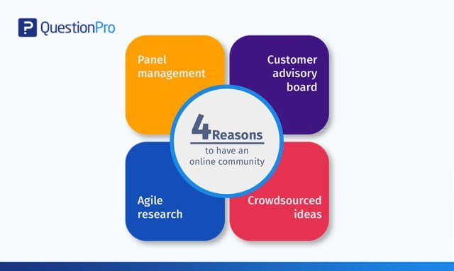 4 reasons to have an online community