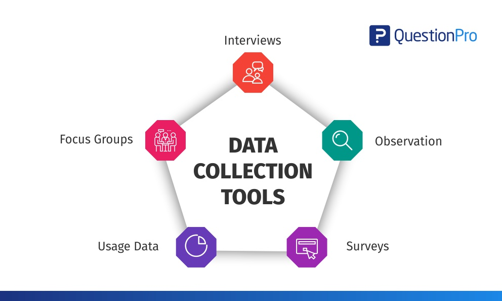 DataCollectionTools