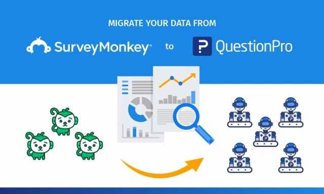 The Best Alternative To Surveymonkey Questionpro Questionpro