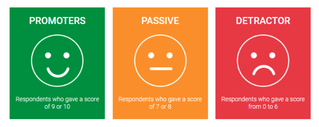 workplace-culture-management-employee-net-promoter-score