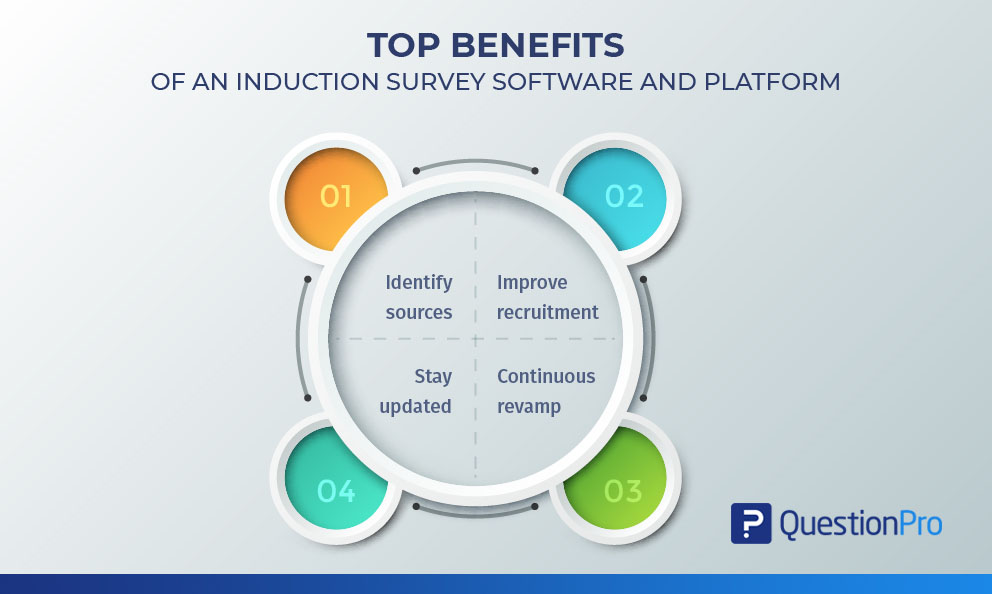 benefits-of-induction-survey-software-platform