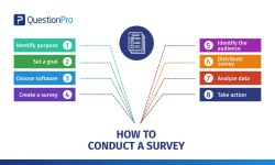 How to conduct a survey