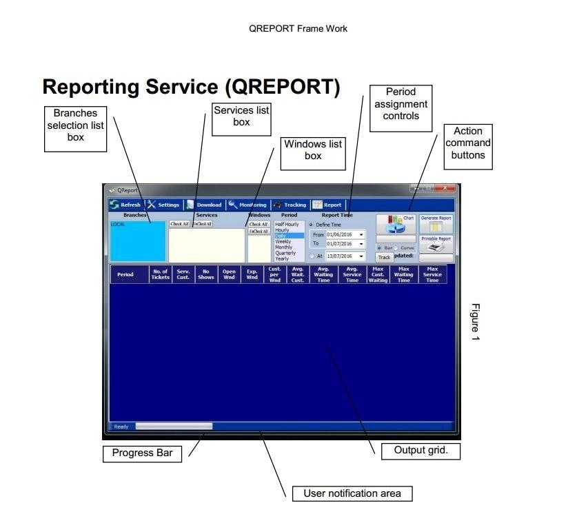 Qserve Reports Frame Work