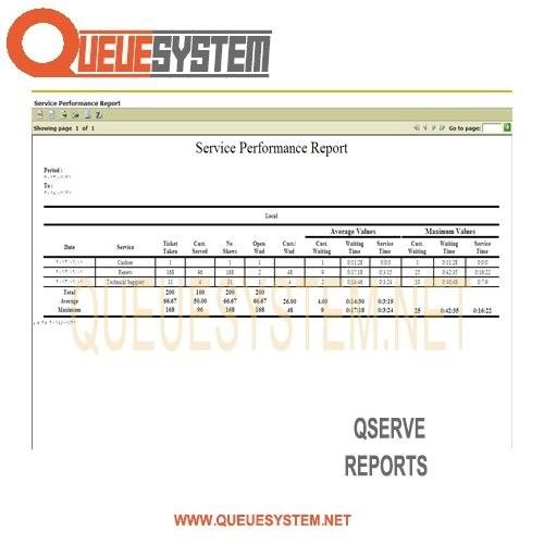 Qserve Reports
