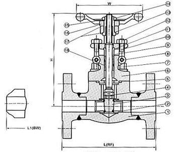 Z41Y锻钢法兰闸阀-上海渠工阀门管道工程有限公司