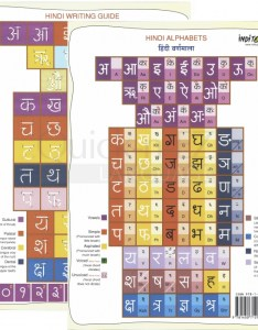 Learn hindi marathi alphabets online or using flash cards and practice charts quick  ez inditoy educational  learning services also rh