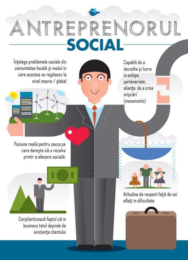 antreprenorul-social