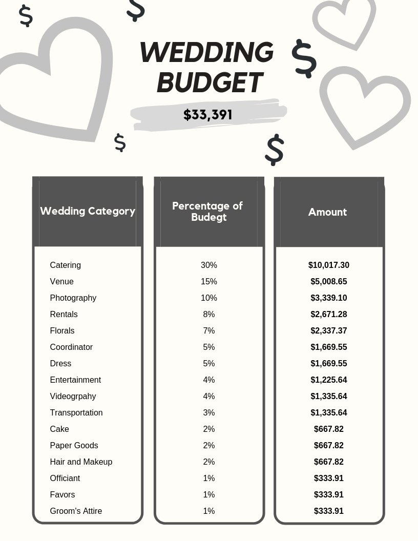 How Much Wedding Can You Afford How To Set A Big Day Budget Zing Blog By Quicken Loans