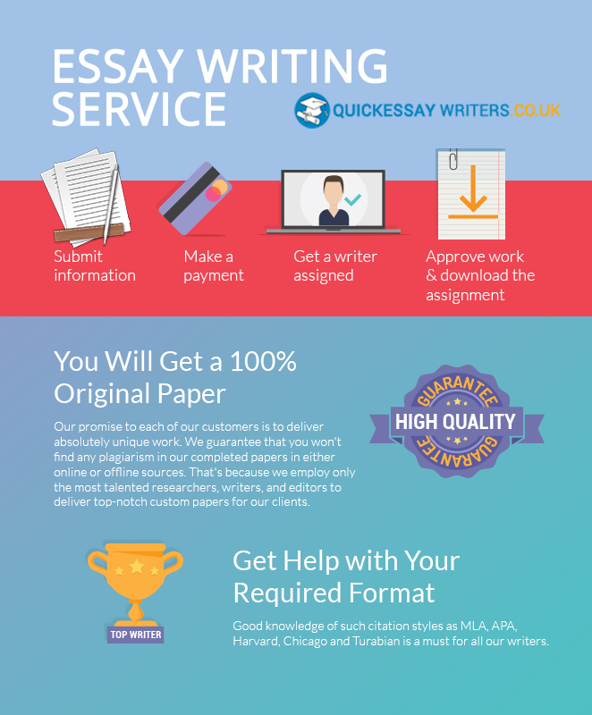 paper writing service college paper writing service