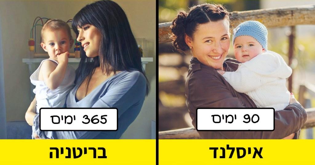 איזה מודל אתם חושבים שצריך לאמץ בישראל?