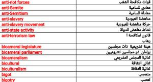 ملف ترجمة المصطلحات السياسية من الانجليزية للعربية والعكس
