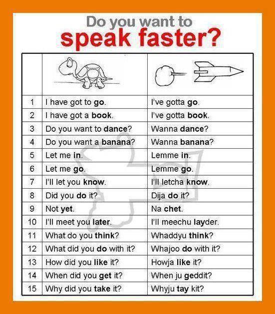 طريقة تحدث اللغة الانجليزية بشكل أسرع