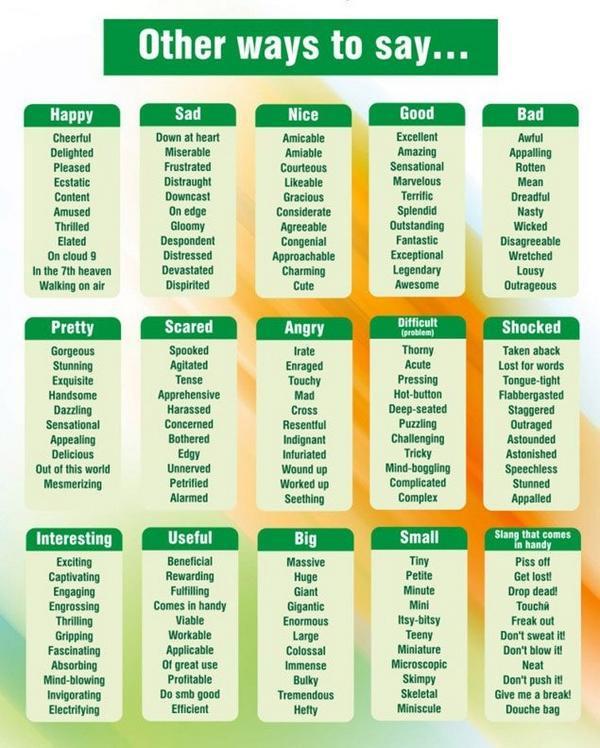 كلمات مترادفة لتقوية حصيلة اللغة الانجليزية