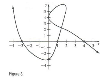 Draw non-linear equations and systems with Step-by-Step
