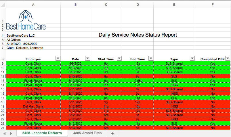 Daily Service Note Status Report