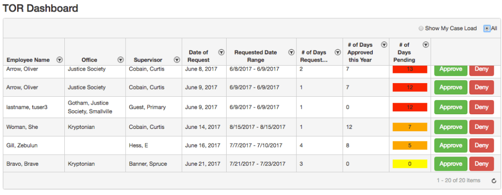 TOR Dashboard Time Off Requests