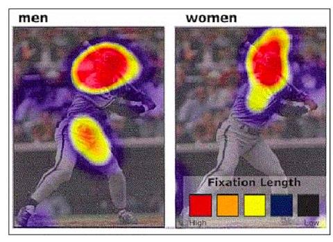 men women  image optimization