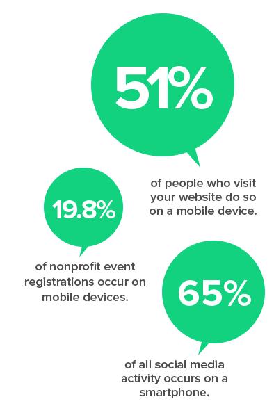 nonprofit mobile