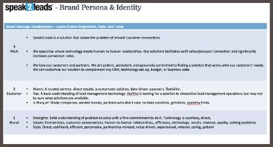Brand Persona Template