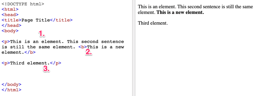Element Example