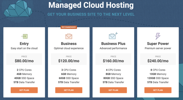 Siteground Managed Cloud Hosting