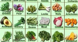 מקורות צמחיים לסידן