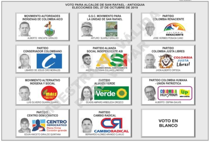 Tarjetones electorales 2019