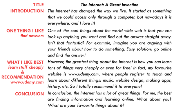 Ejemplo de artículo FCE Writing