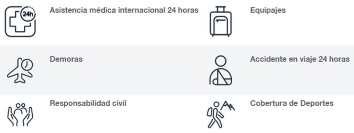 Coberturas seguros de viaje
