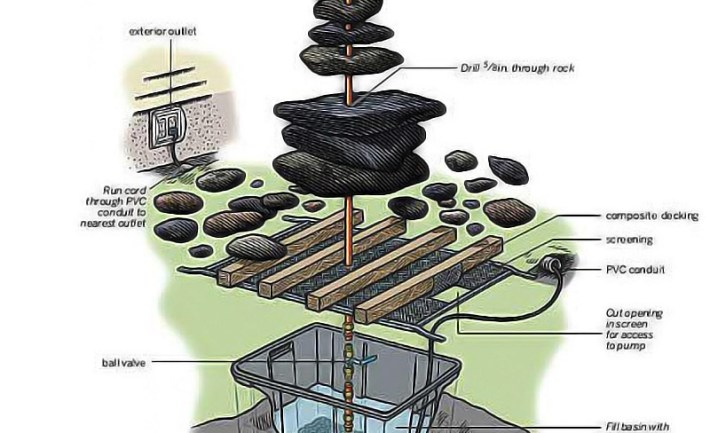 How-to-Make-a-Garden-Fountain-1
