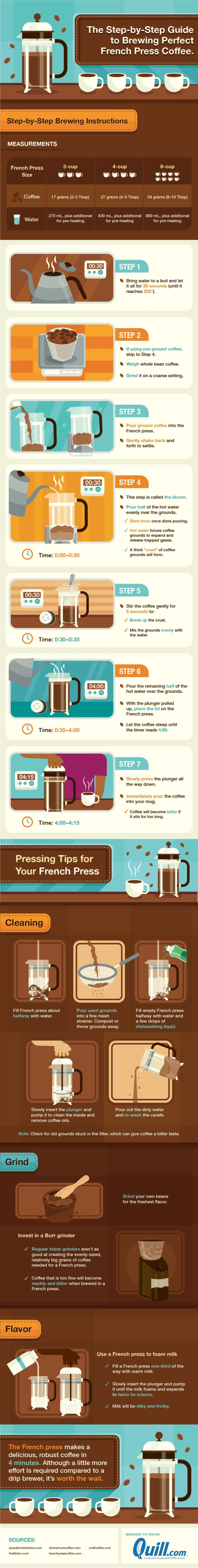 The step-by-step guide to brewing perfect French press coffee.