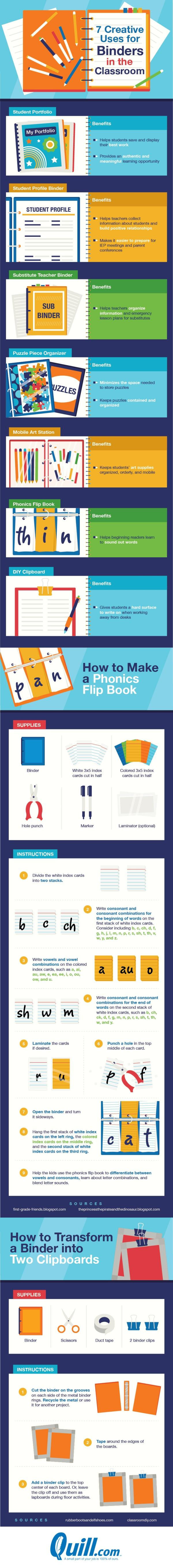 Creative uses for binders in the classroom