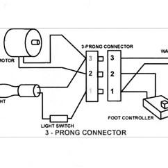 Viking Sewing Machine Diagram Human Brain Cell Help Singer 201 2 Light