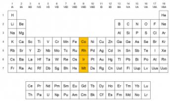 Grupo 9 de la tabla periódica