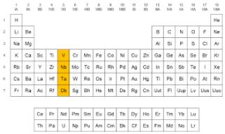 grupo 5 de la tabla periódica