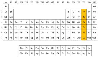 Grupo 16 de la tabla peridica familia del oxgeno qumica en anfgenos grupo 16 tabla peridica urtaz Image collections
