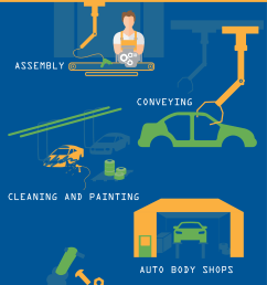 chapter 5 compressed air systems for the automotive industry [ 1667 x 2761 Pixel ]